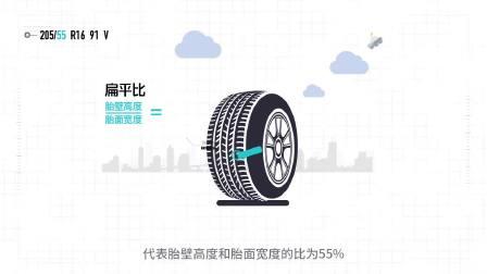 汽车洋葱圈 轮胎参数都有啥?2分钟让你成专家!