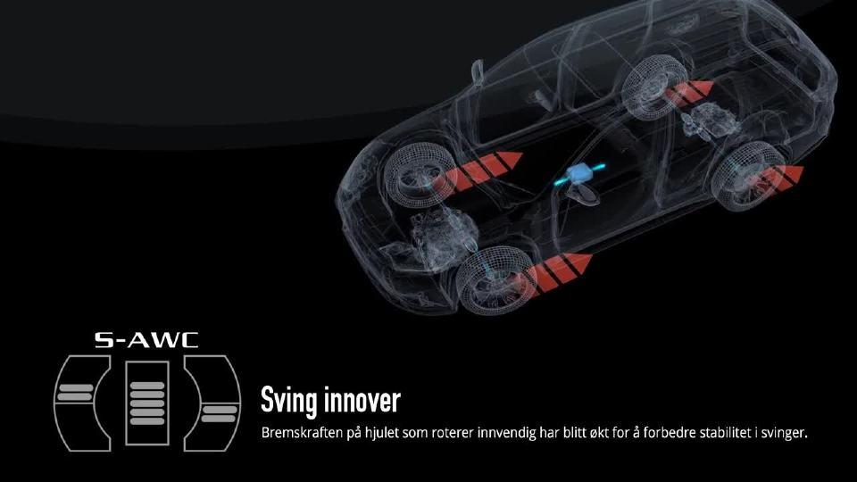 三菱欧蓝德PHEV  S-AWC超级全轮驱动