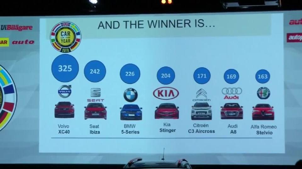 2018日内瓦车展 Volvo XC40获选年度车
